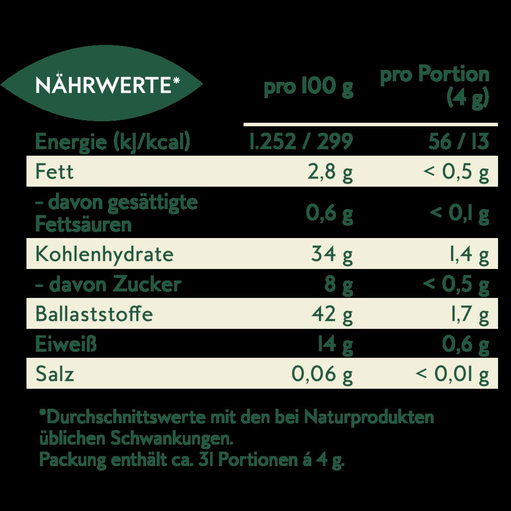vitatrend-bio-gerstengras-naehrwerte